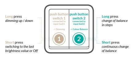 SwitchDim push button switch explained